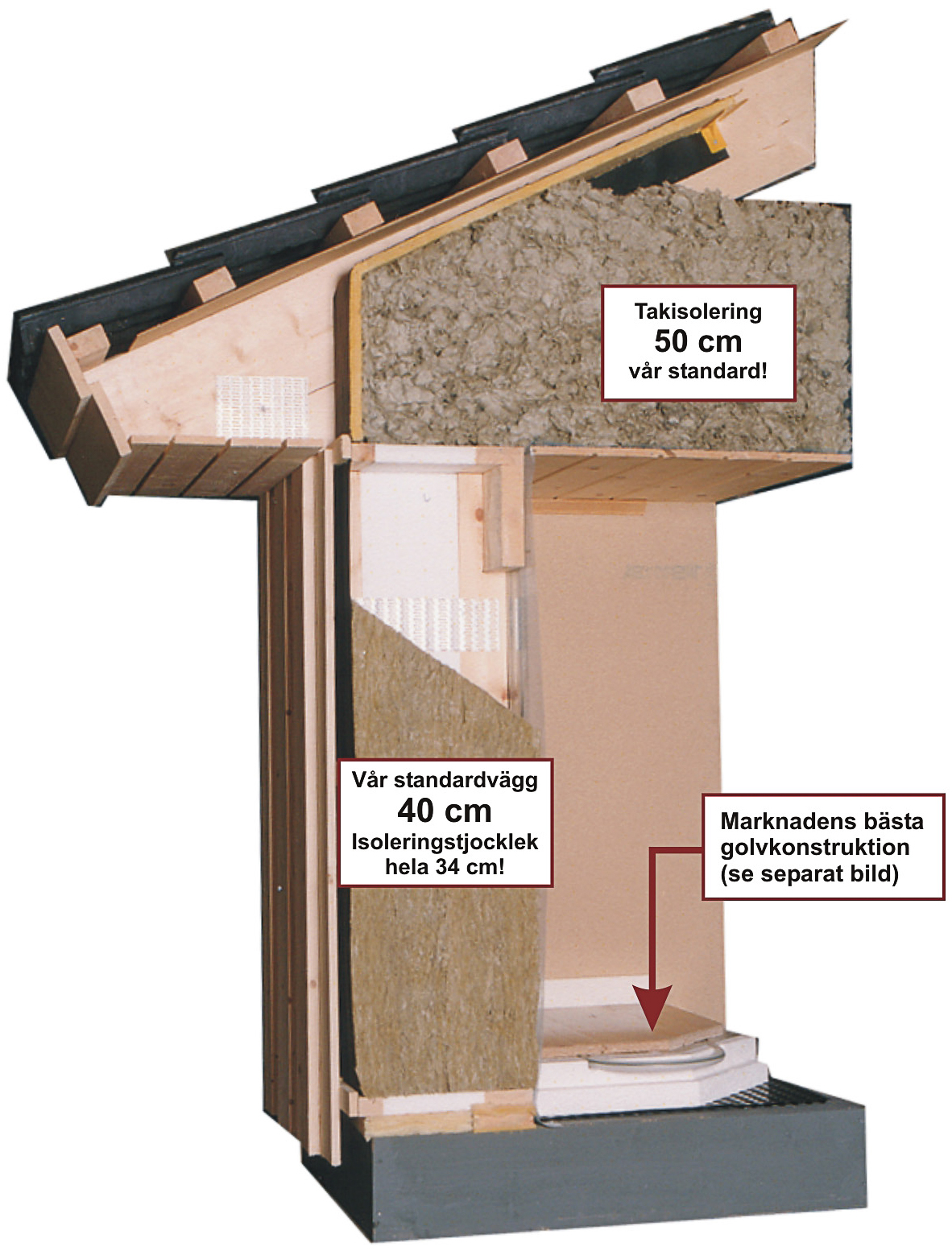 isolering vägg standard